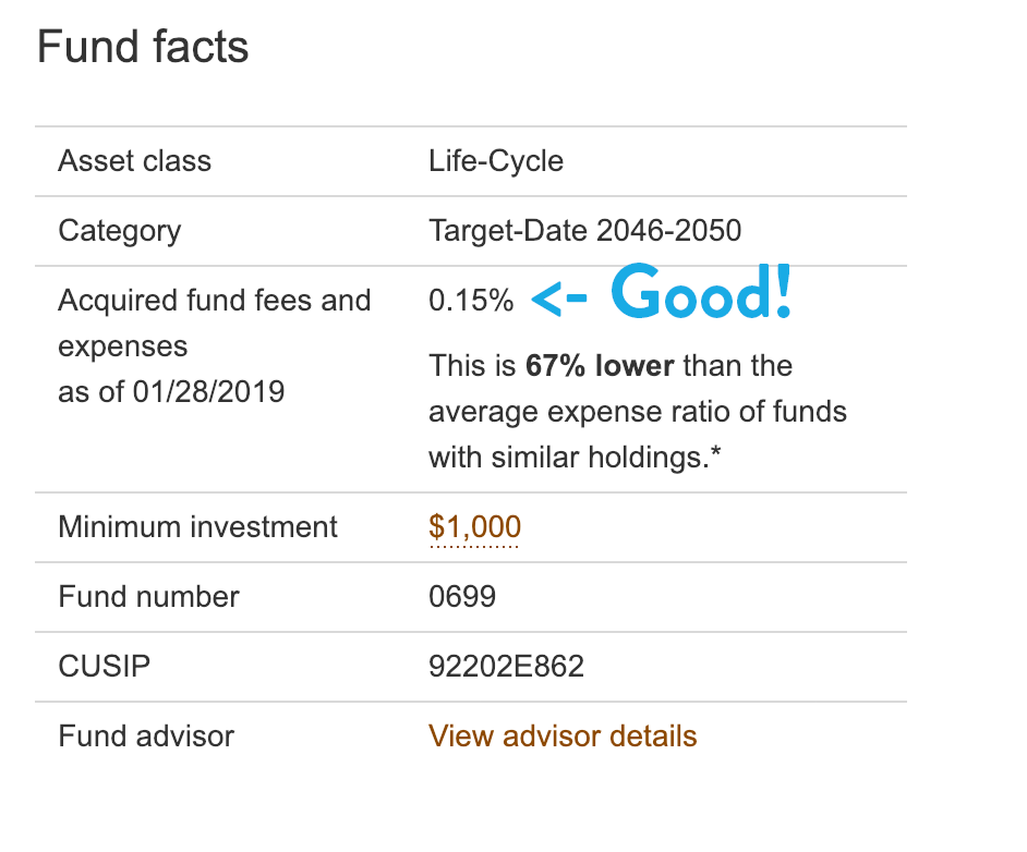 Target date index fund with Low Fees