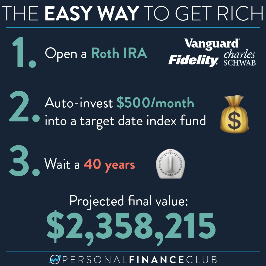 What's an easy way to get rich?