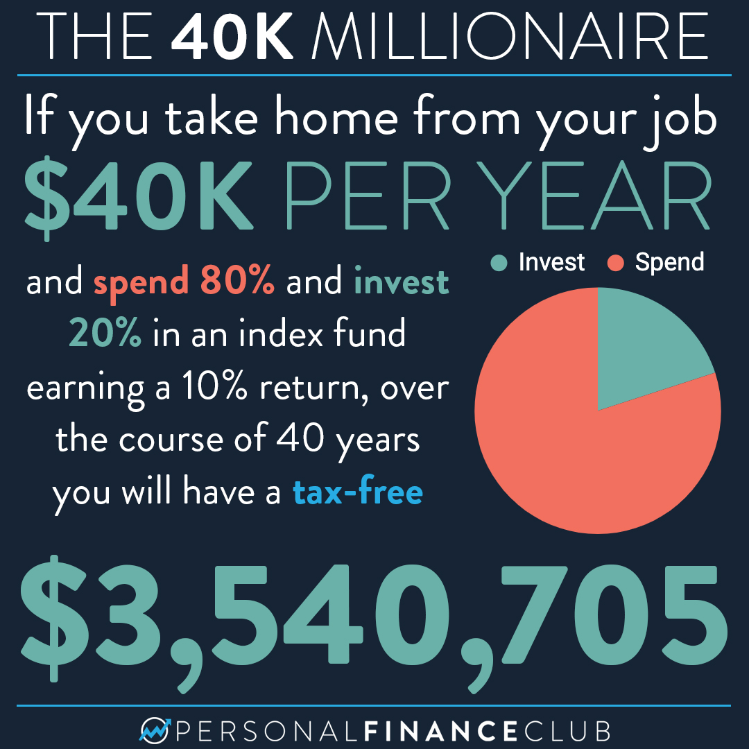 How can I become a millionaire if I only make $40k a year?
