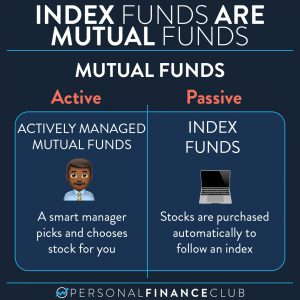 Are index funds mutual funds