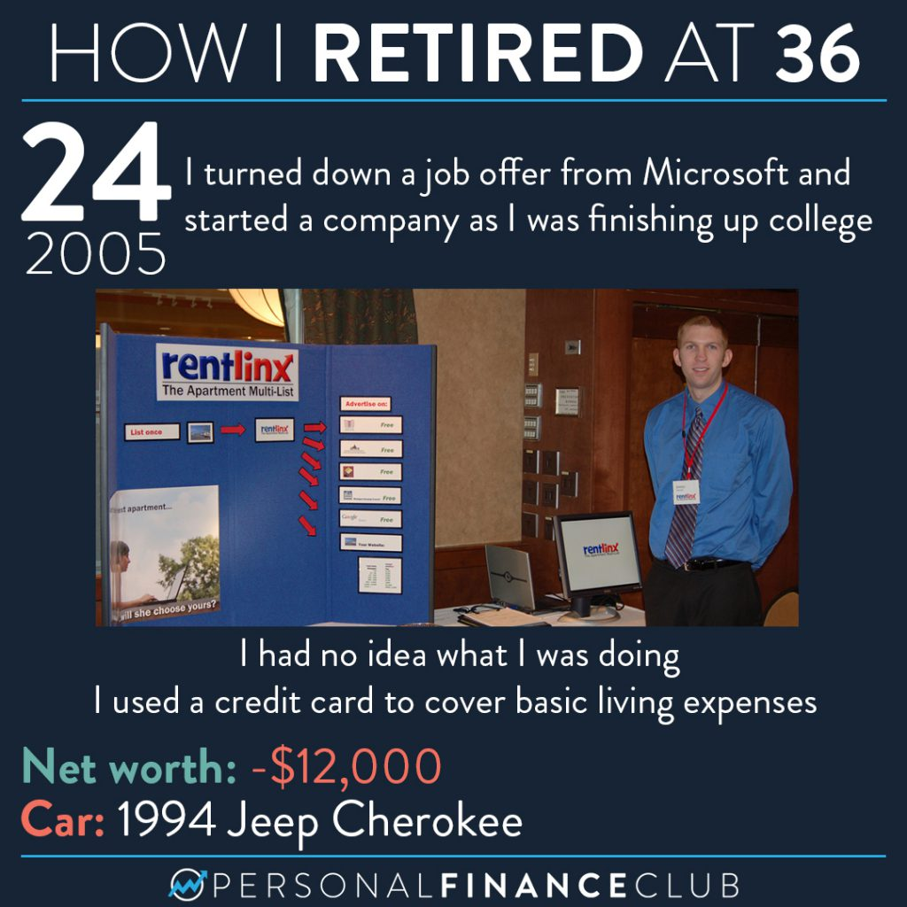 How I retired at 36 part 2