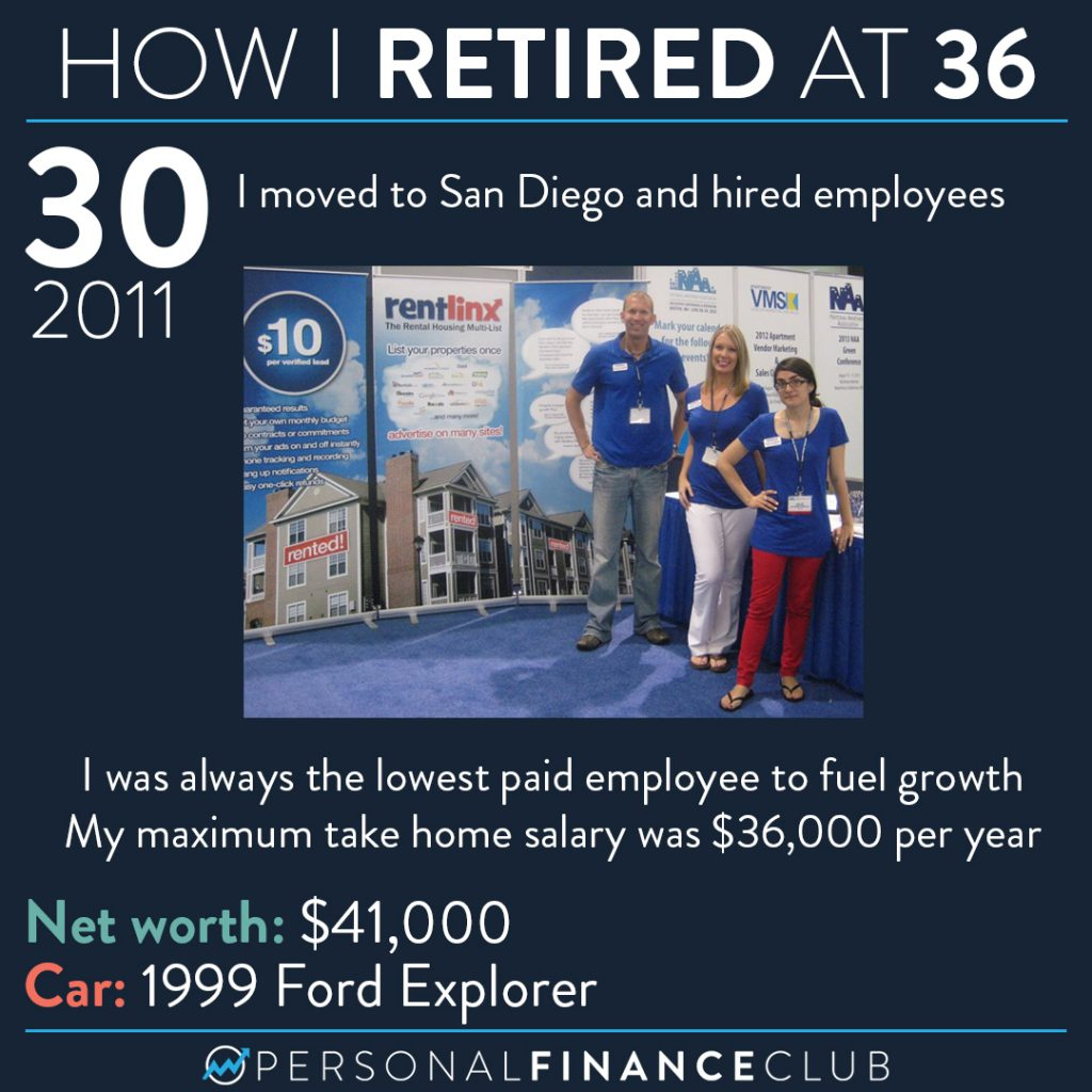 How I retired at 36 part 4