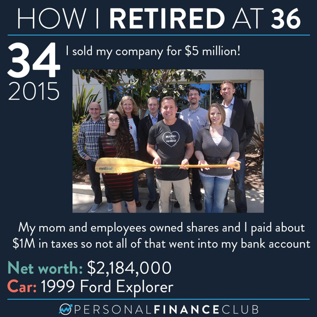 How I retired at 36 part 6