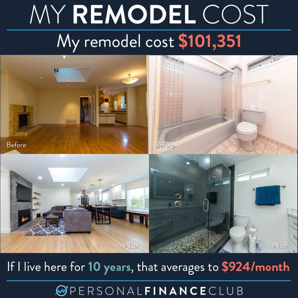 Remodel cost