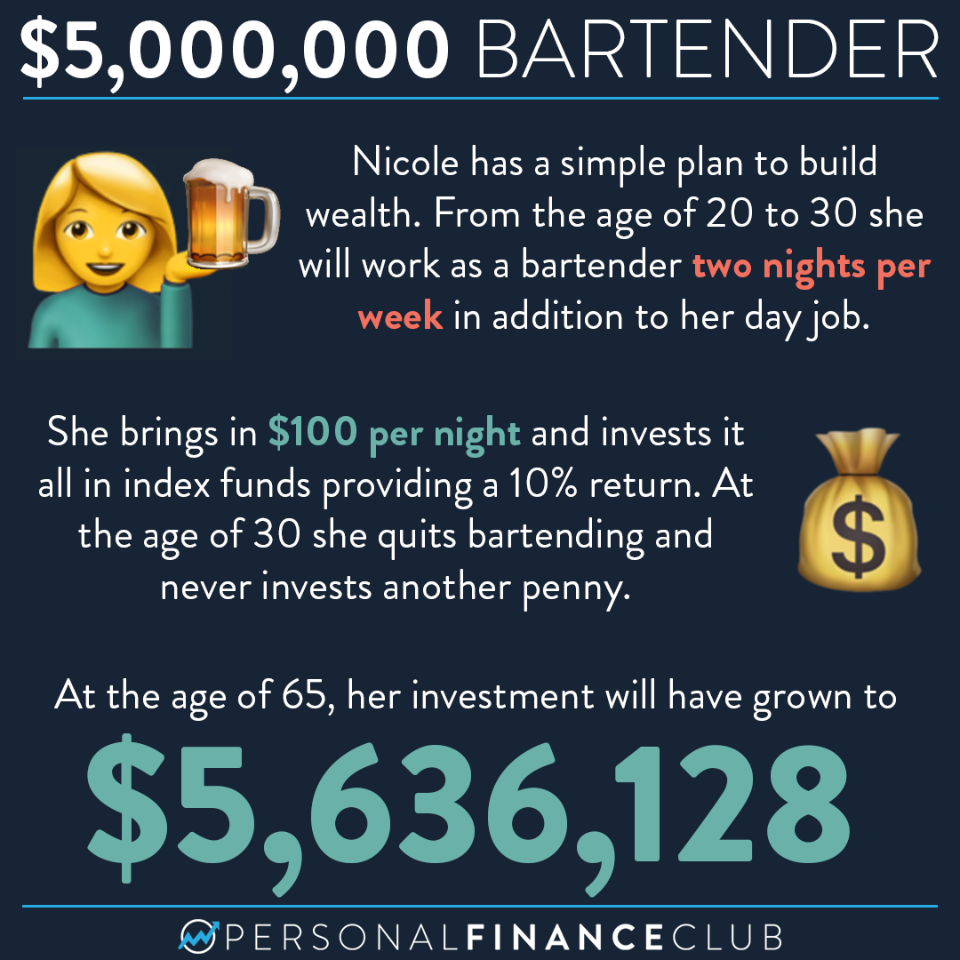 How to make $5 million from 10 years of bartending