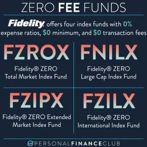 FZROX, FNILX, FZIPX, and FZILX: Fidelity zero fee funds