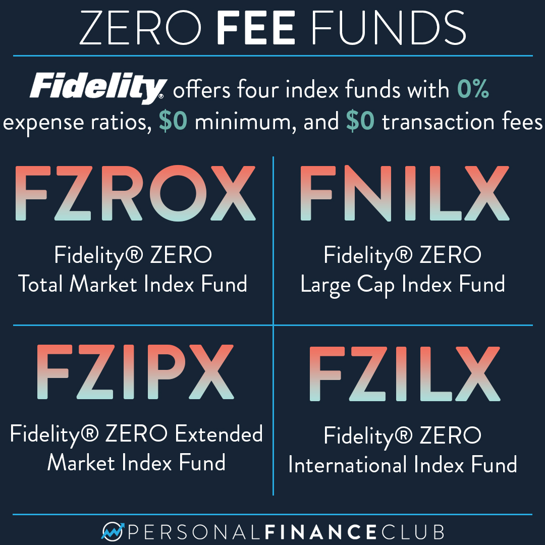 FZROX, FNILX, FZIPX, and FZILX: Fidelity's zero fee funds