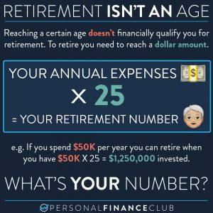 Retirement number