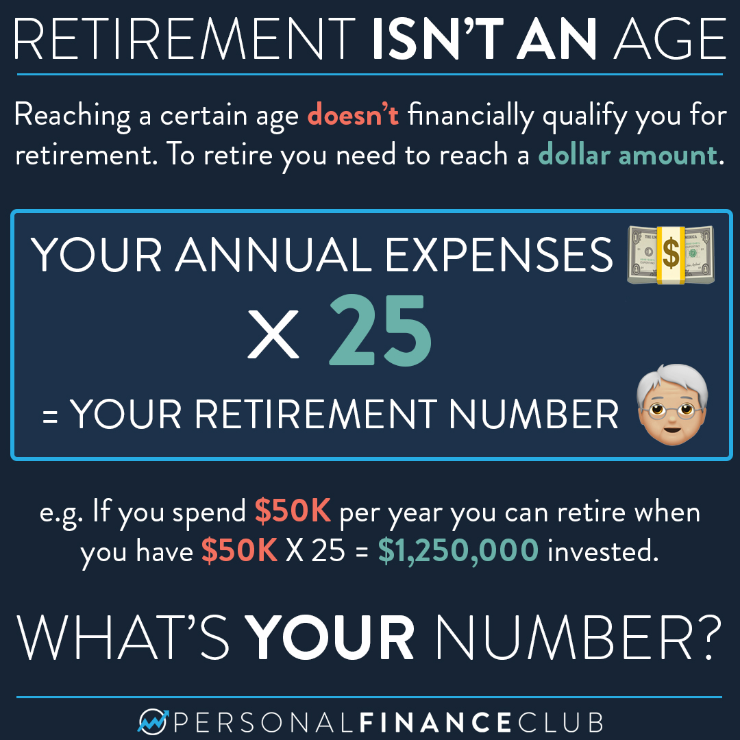Retirement is a number, not an age