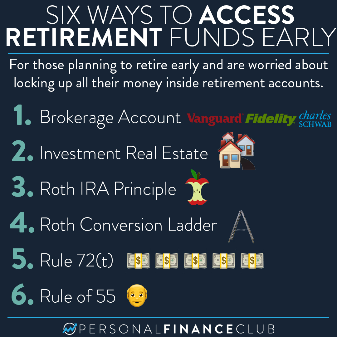 Six ways to access retirement funds early