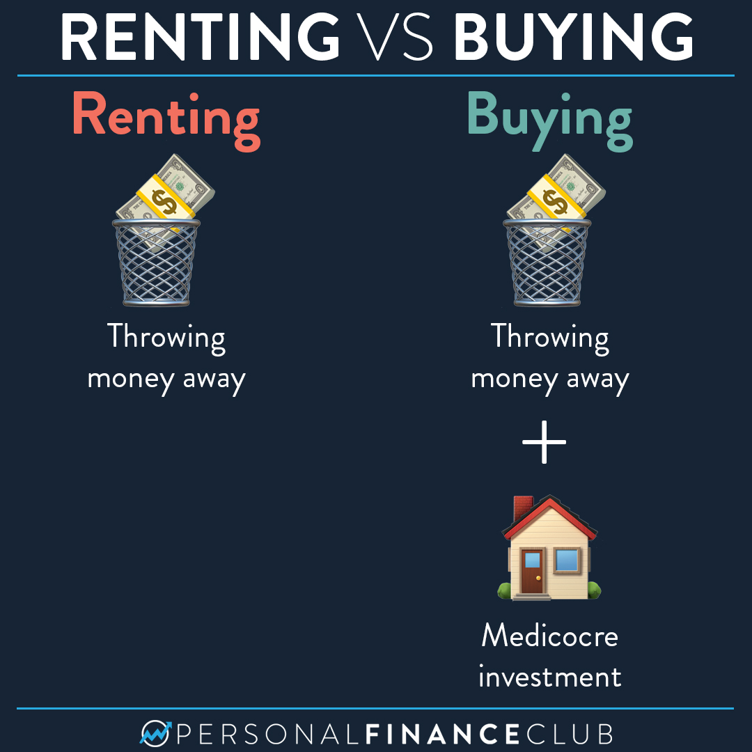 Buying is throwing money away plus a mediocre investment