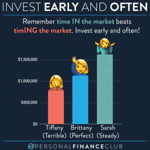 How to time the market