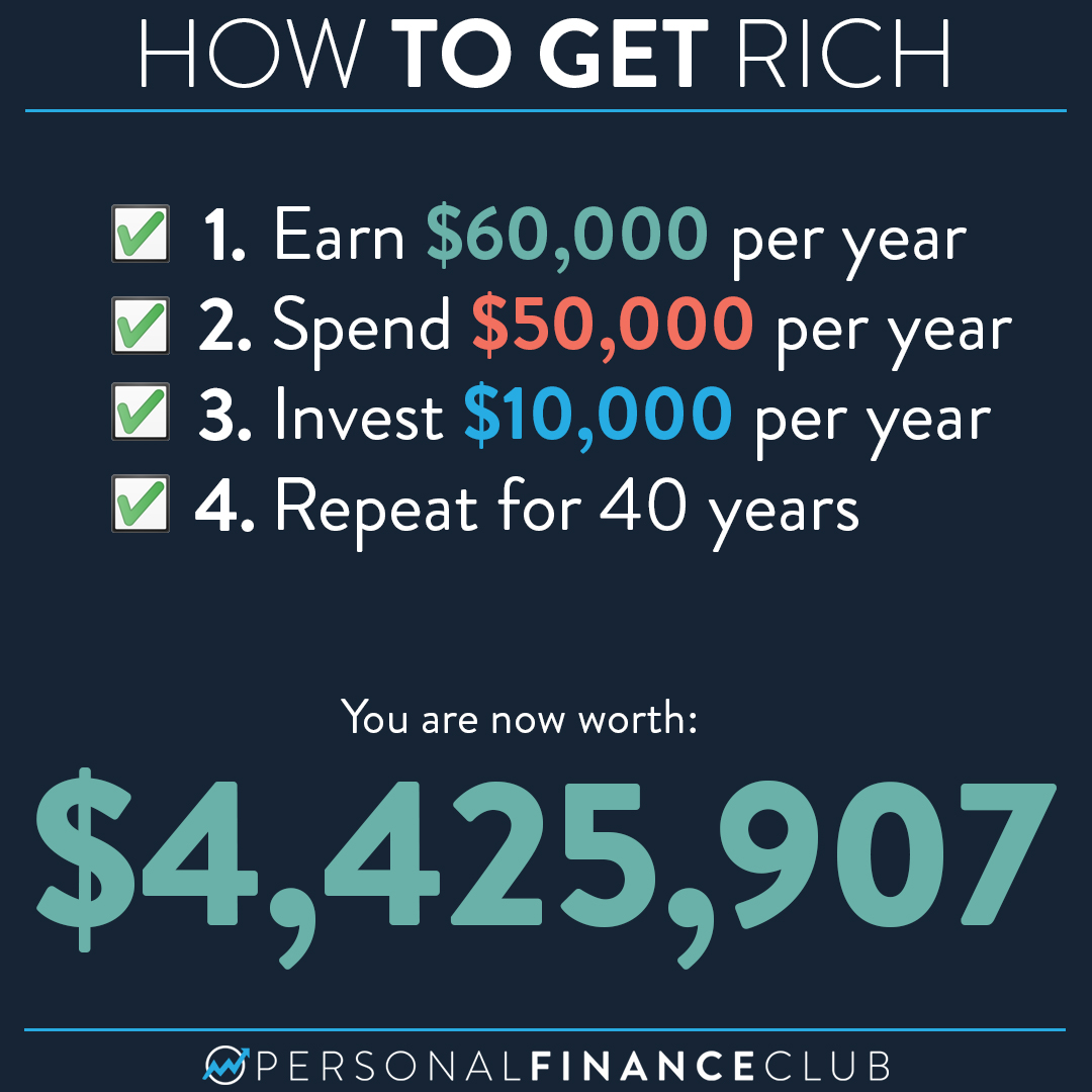 How do I get rich from making $60,000 a year?