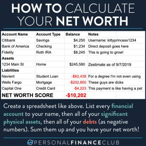 Calculate net worth