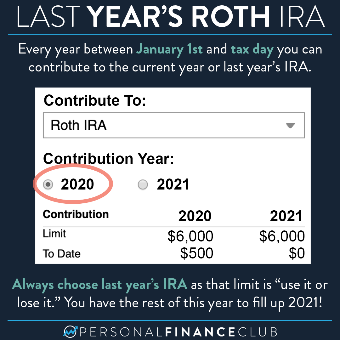 Can I still contribute to my 2020 Roth IRA?