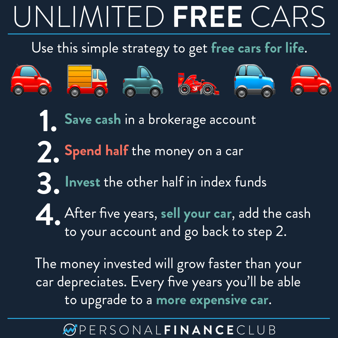 Here's how you can get free cars for life