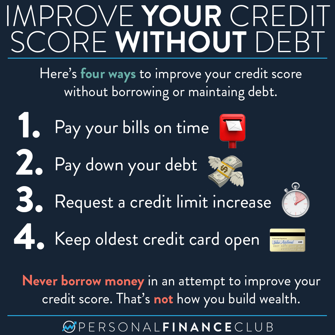 Improve your credit score without debt