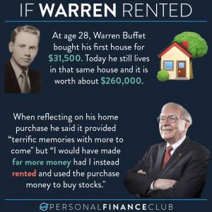 Warren Buffett Rent vs Buy