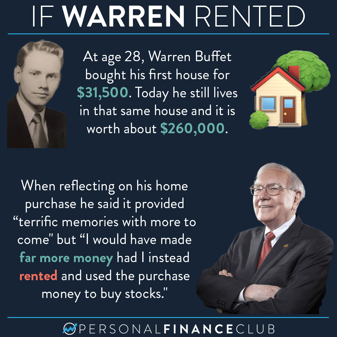 Warren Buffett Rent vs Buy