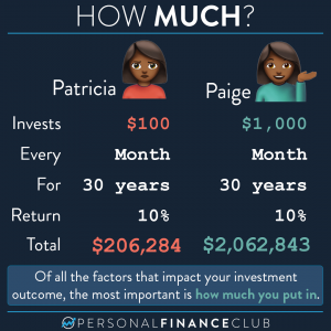 Most important factor with investing