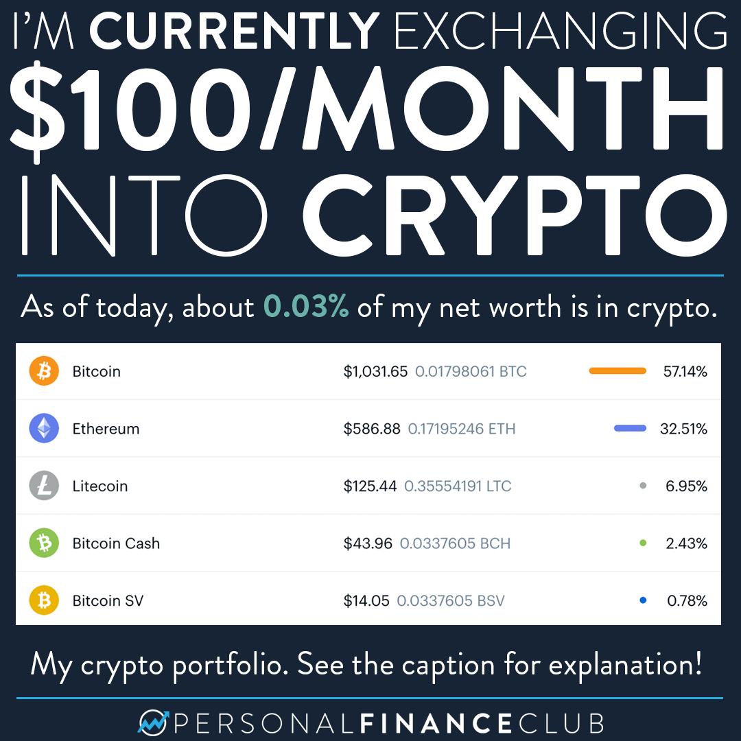 My crypto portfolio as a millionaire