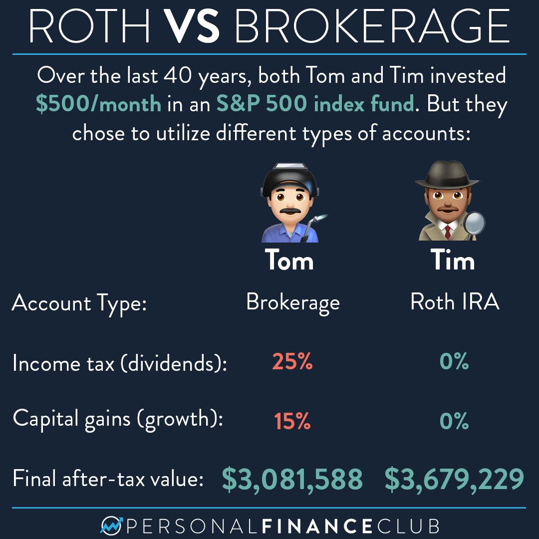 Roth vs brokerage account