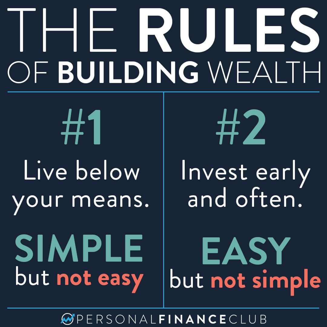 The two rules of building wealth