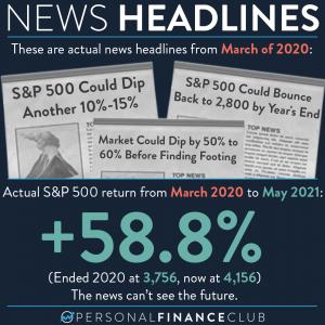 Stock news headline predictions