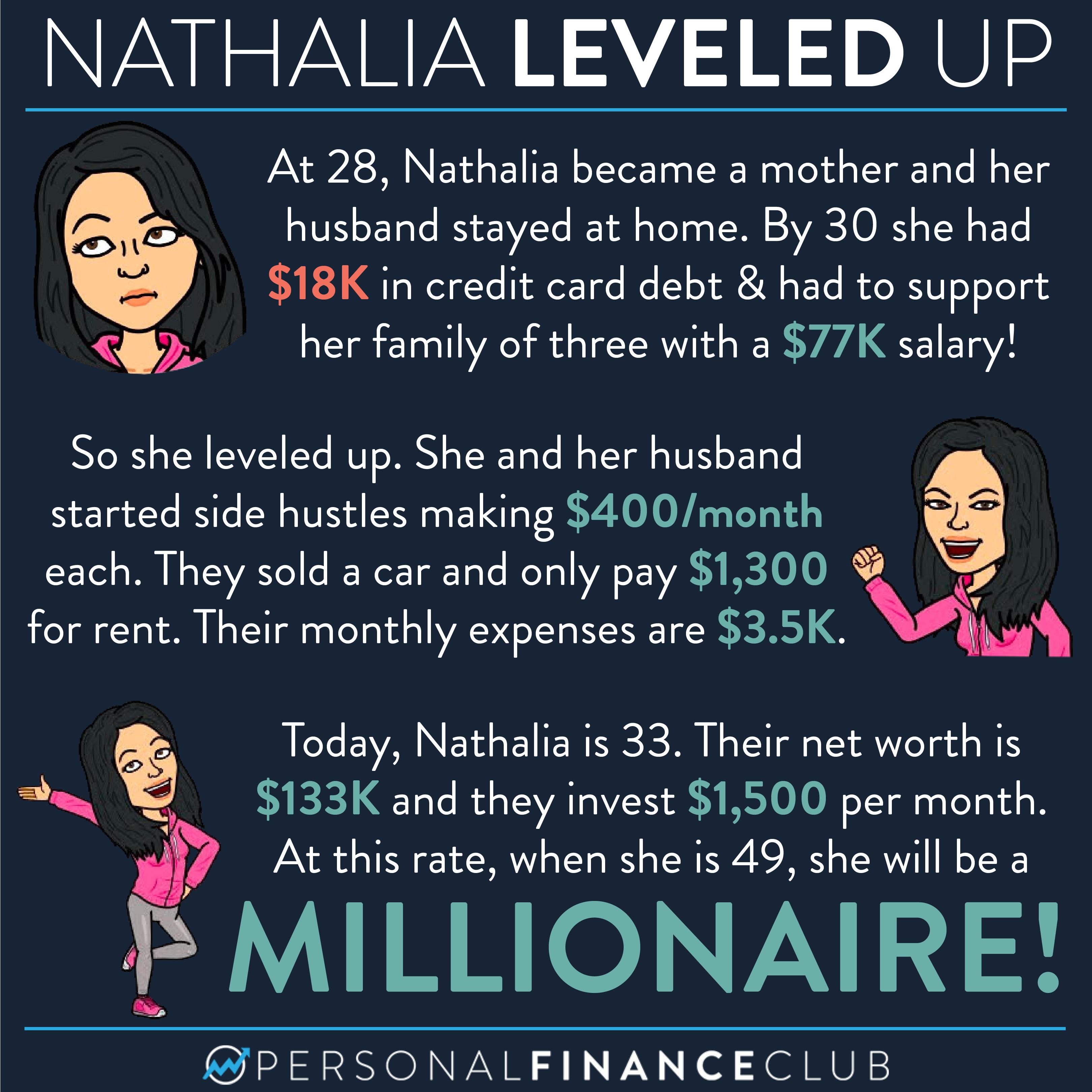 PFC Spotlight Nathalia mom_money_boss