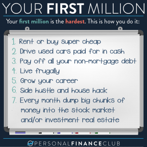 Your first million