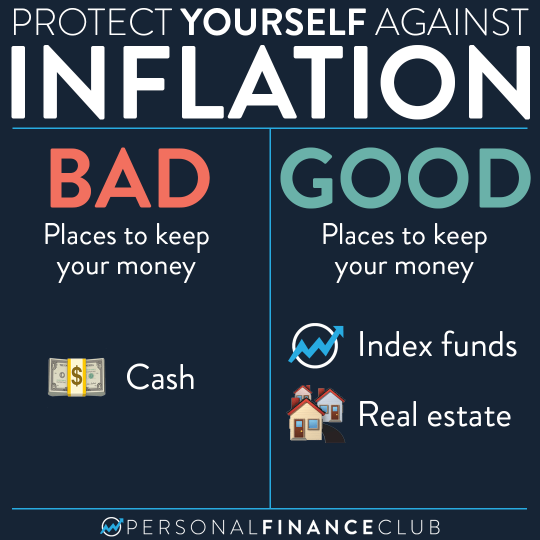 protect against inflation