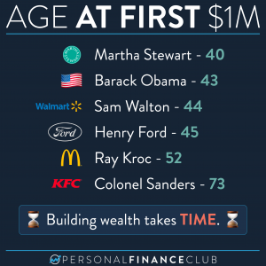 millionaires late in life