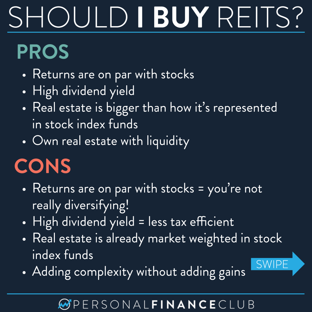 What is a REIT 2