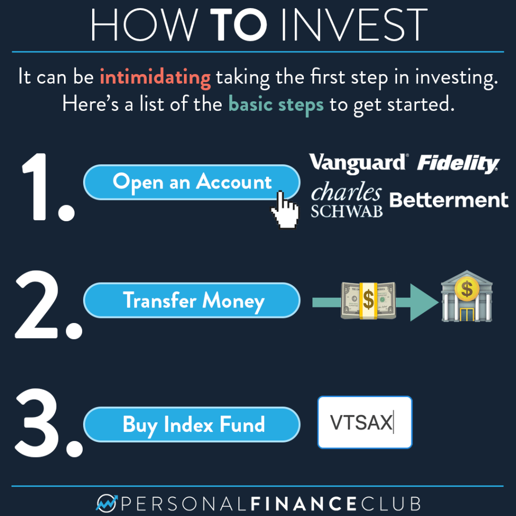How to get started with investing