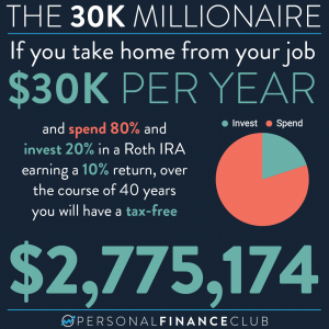 Millionaire with 30k income