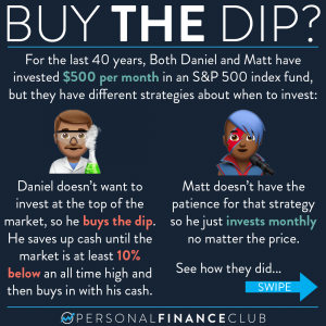 Stock Market Buy the dip 1