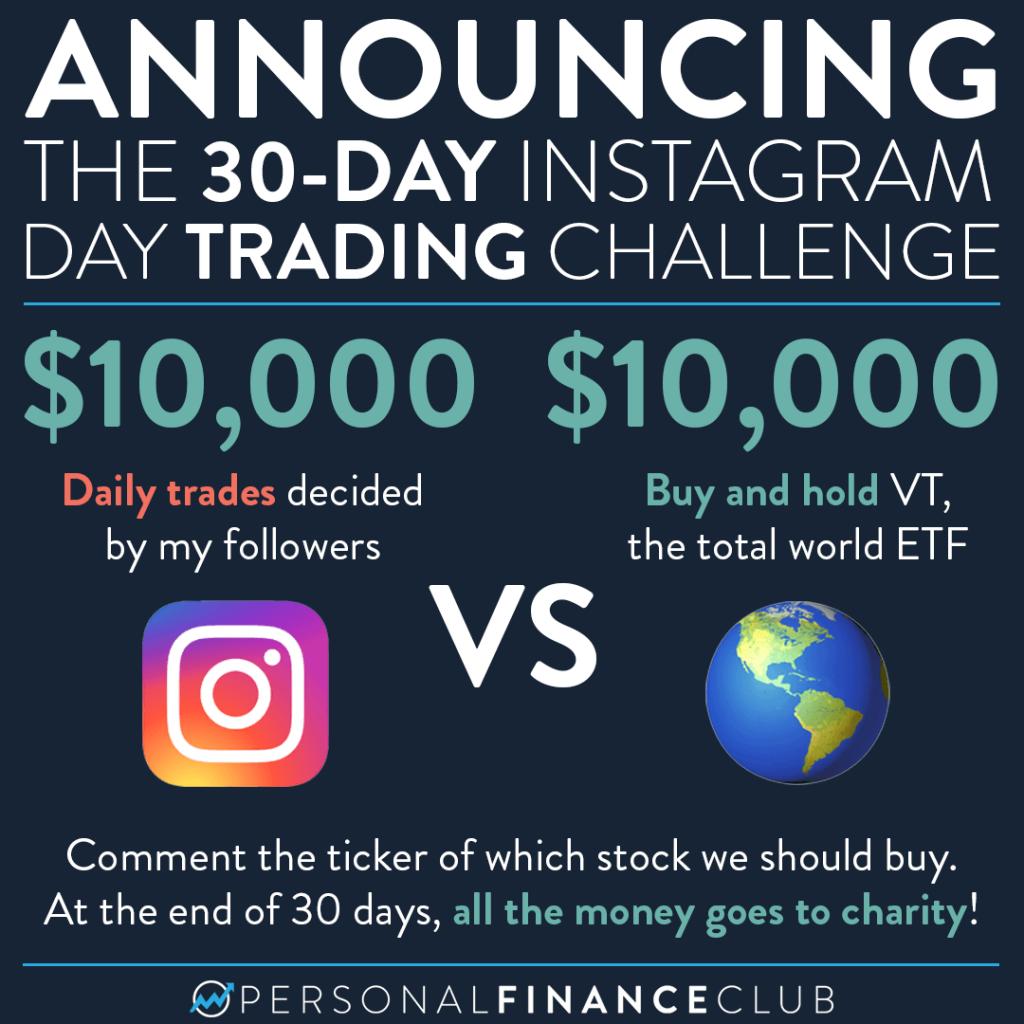 Day trading vs Index Fund challenge